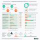 Инфографика. СРО: итоги 2014 года