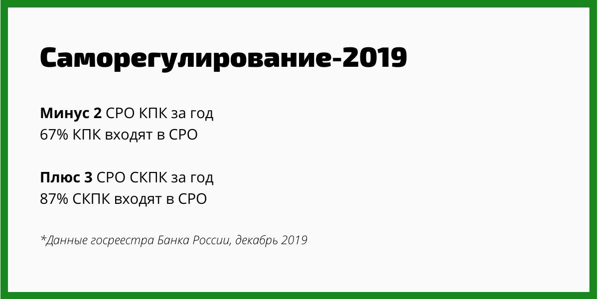 Саморегулирование – 2019